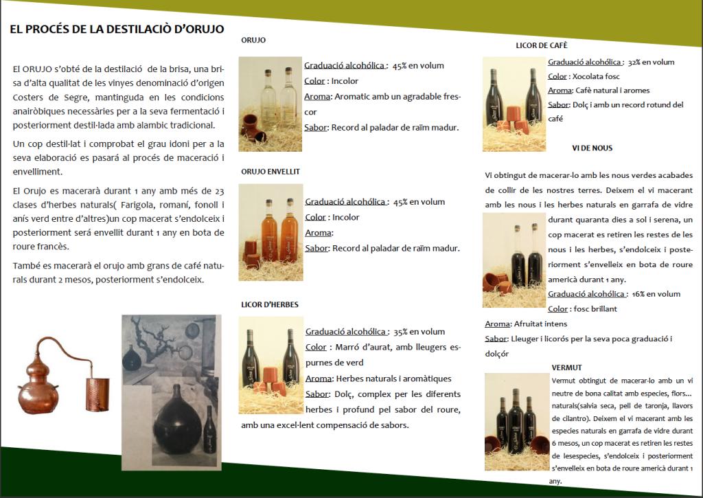 destilados-orujos-artesanos-lleida-fulleda-gabarro-freixa